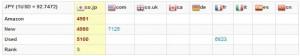 aipc2 300x56 【Amazon】これは画期的!どこが一番安い!?Amazon International Price Comparisonを使ってみた