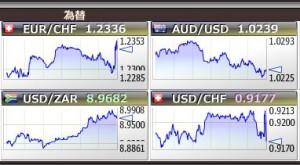 usdzar 300x165 【資産運用】チャート系サイトの最高峰「新・リアルタイム世界の株価」がリニューアル!