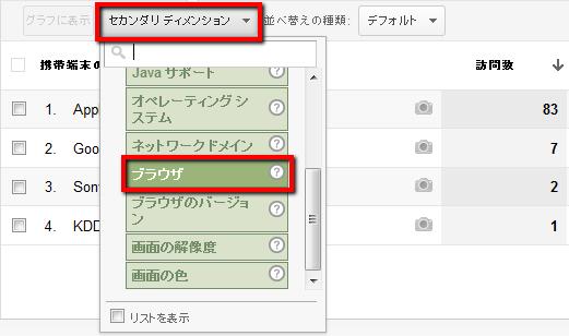 2013 05 07 2008 【ITサービス】GoogleAnalyticsでモバイルのアクセス状況を把握する方法