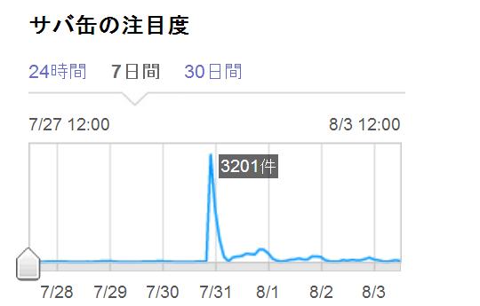 2013-08-03_1110