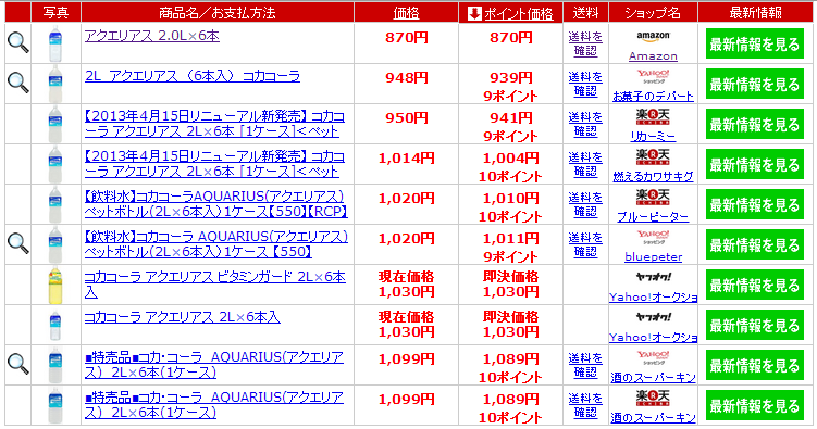 2013 08 08 2108 【ITサービス】商品ページを開くだけで価格比較ができる!超便利な拡張機能「自動価格比較ツールAuto Price Checker」で激安ショップをチェック!