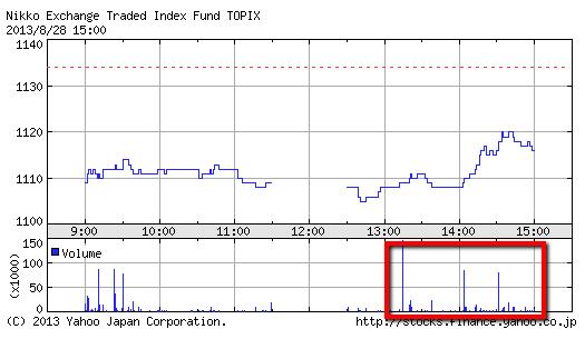 2013 08 28 1900 【株式】日銀のETF購入の影響と「ETF・REIT」の買入れ状況を確認するサイトのご紹介