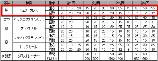 2013 09 14 1926 【筋力トレーニング】筋トレの効果が出るまでどの程度の期間が必要なの?