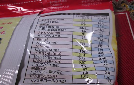 IMG 0663 【食べ物】シリアル売上No1!超人気のカルビーの「フルーツグラノーラ(フルグラ)」を食べた感想です