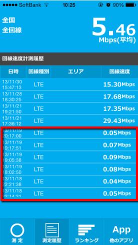 2013 12 15 1035 【iOS7】iPhoneでは直近3日間でデータ通信量が1GBを超えると通信速度の制限がかかる。7GB制限だけじゃなかった!【注意】