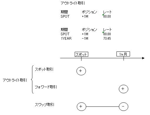 2013 12 16 1106 【エクセル】EXCEL内にある図形などのオブジェクトを全選択する方法【2010】