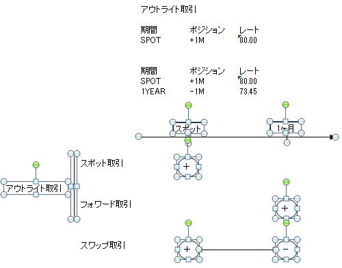 2013 12 16 1111 【エクセル】EXCEL内にある図形などのオブジェクトを全選択する方法【2010】